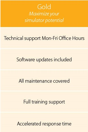 Gold Service & Support Package